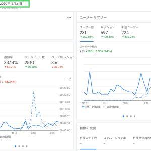 【ブログ運営報告】2ヶ月目