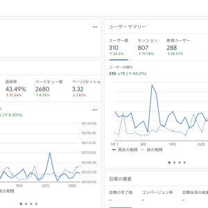 【ブログ】運営報告 3ヶ月目のPVと収益