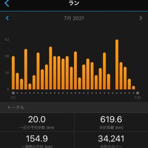横浜マラソン中止で連鎖ふたたび & 来月の距離