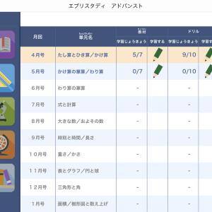 【塾なし中学受験のコツ】小学3年生4月号:Z会の中学受験コースのレビュー