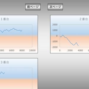 スランプグラフから差枚数を自動算出するツール作成(後編)