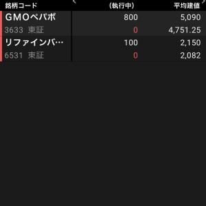 +26万 GMOペパボ上場来高値更新