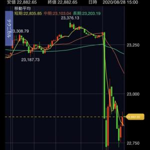 安部首相辞任報道受け日経平均一時22,600円割!直近IPOも総崩れ!!