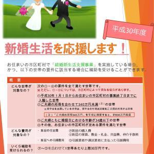 結婚新生活支援 上限30万円から上限60万円へ