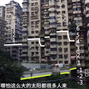 重慶のエレベーターのない迷路のような24階建てビル
