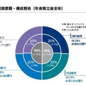 GPIF、中国恒大への投資額は大きい?!