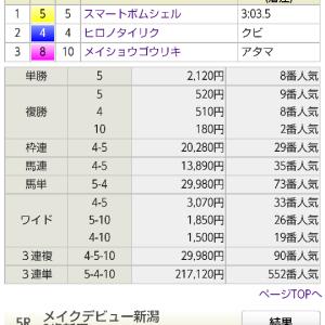 【反省会だし】2020/08/22-23 今日の印 新潟・小倉・札幌【祝勝会だし】