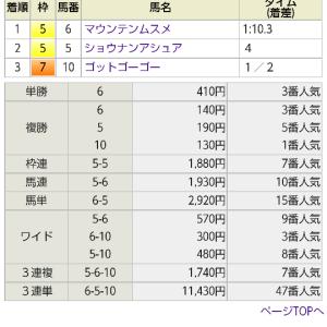2020/08/30 今日の印 新潟・小倉・札幌(何度か更新予定)