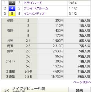 2020/09/06 今日の印 新潟・小倉・札幌(何度か更新予定)