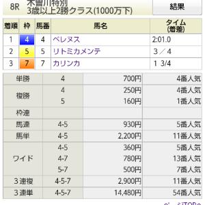2020/09/12 今日の印 中山・中京(何度か更新予定)
