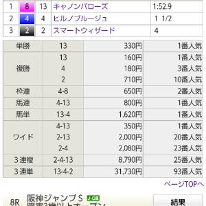 2020/09/20 今日の印 中山・中京(何度か更新予定)