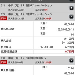 【結果的には】2020/09/19-21 中山・中京【反省会】