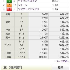 2020年万馬券リプレイ 75本目 05/10 新潟1R 3歳未勝利 ダ1800