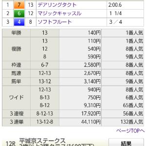 【盛大に】【G1予想】秋華賞【祝勝会】