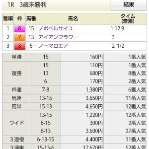 2021年万馬券リプレイ 18~26本目【砂大好き】
