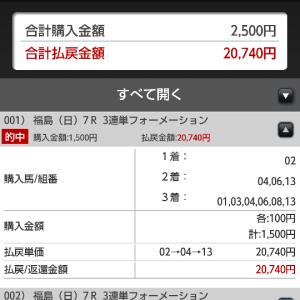 【結果発表】2021/7/10-11 今日の単複馬券 福島・小倉・函館【諸々反省会】