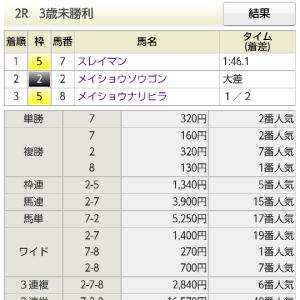 【振り返り用】2021/7/18 今日の印 福島・小倉・函館【日曜アップしろ】