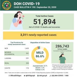 フィリピンコロナ感染9/21。毎週日曜日の数万人の回復者発生。今回は何万人?