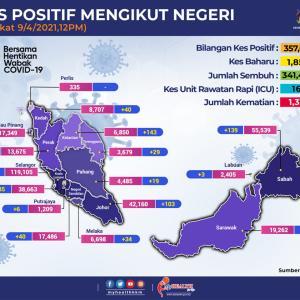 マレーシアの新規感染者数はリバウンド中なのか