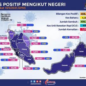 順調に増えてしまってるマレーシアの新規感染者
