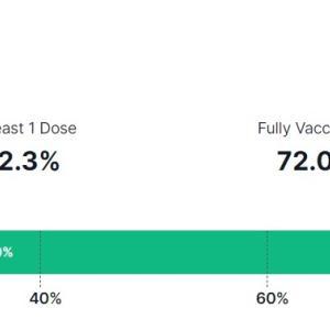 3回目のワクチン接種を進める前にやることが