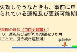 日本の自動車運転免許証の更新をどうするかという問題
