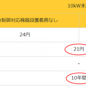 10kW未満  過積載率は何%がよい (?_?)