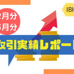 【IBH×TLC】2020年2月と3月の収益レポート