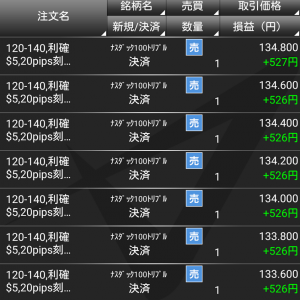 暴落でも買い向かう!TQQQ自動売買!! 9/15は+13,235円の利益、9/16オープン状況(+525円 22:40現在)