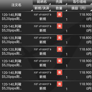 暴落でも買い向かう!TQQQ自動売買!! 9/16は+525円の利益、9/17オープン状況(+0円 22:40現在)