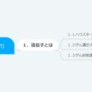 【8】遺伝子(1)