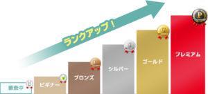 【nutte】~オンライン縫製マッチングプラットフォームを利用しよう~
