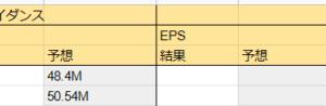 C3.ai ( $AI )21Q4決算結果