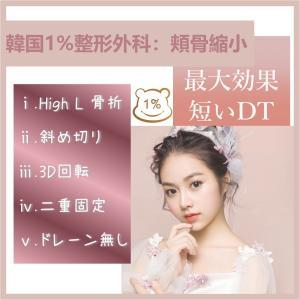 「韓国頬骨縮小専門」最大効果の頬骨手術をするための5ステップ!
