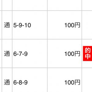 【本日のメイチ予想】第13回 ユングフラウ賞3歳牝馬オープン