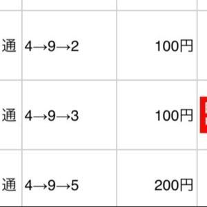 3/9 メイチ予想 第5回 中京ペガスターカップ