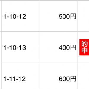 3/11 メイチ予想 名古屋大賞典