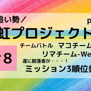 虹プロジェクト後追い!part2:第8話ネタバレ【虹プロ】