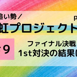 虹プロジェクト後追い!part2:第9話ネタバレ【虹プロ】