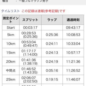 第2回さいたま国際マラソン