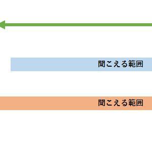 音楽や映画など音にこだわった作品を聞くのにオススメなヘッドホンは?予算一万円以内で紹介!