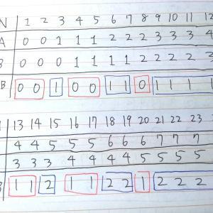 【倍数と集合】区別できる部分と、重複する部分を見つける~後編~