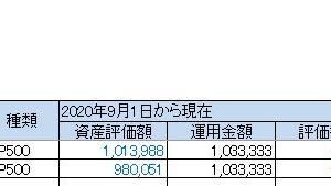 小5/資産運用:S&P500投資の運用結果(2020年9月12日(土))