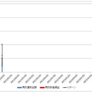小5/資産運用:S&P500投資の運用結果(2020年9月26日(土))