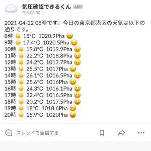本日の最高気温
