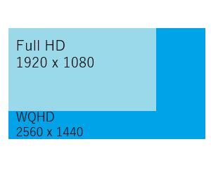 少し広めのモニター(WQHD)を購入