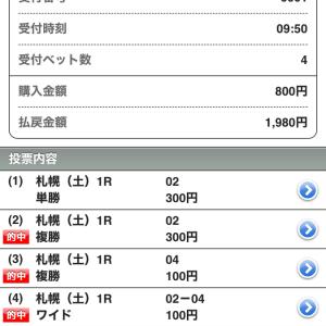札幌ダ1700 2歳未勝利に関する仮説