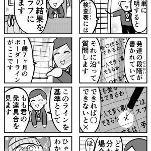 発達検査〜療育探し43、44