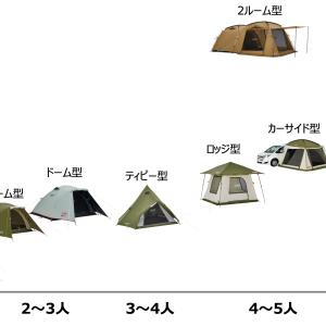 【コールマン2021年新作】テント8品の特徴と選び方