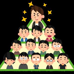 上級国民と下級国民は日本に何人いるのか